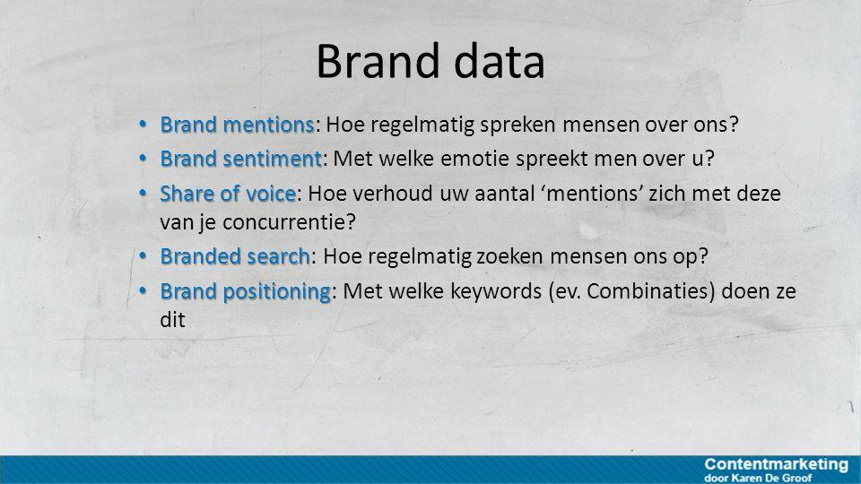 Brand data Brand mentions: Hoe regelmatig spreken mensen over ons