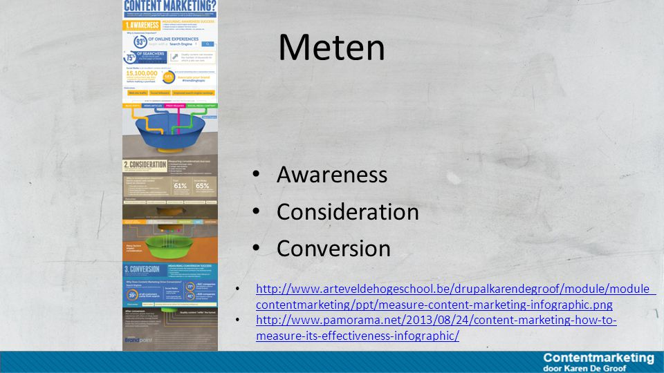 Meten Awareness Consideration Conversion