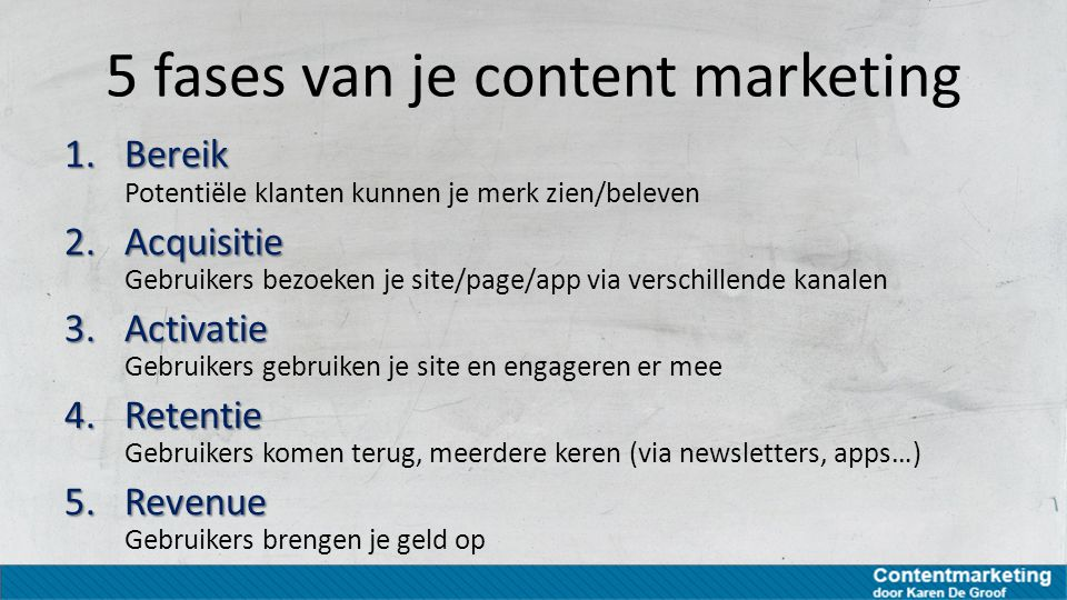 5 fases van je content marketing