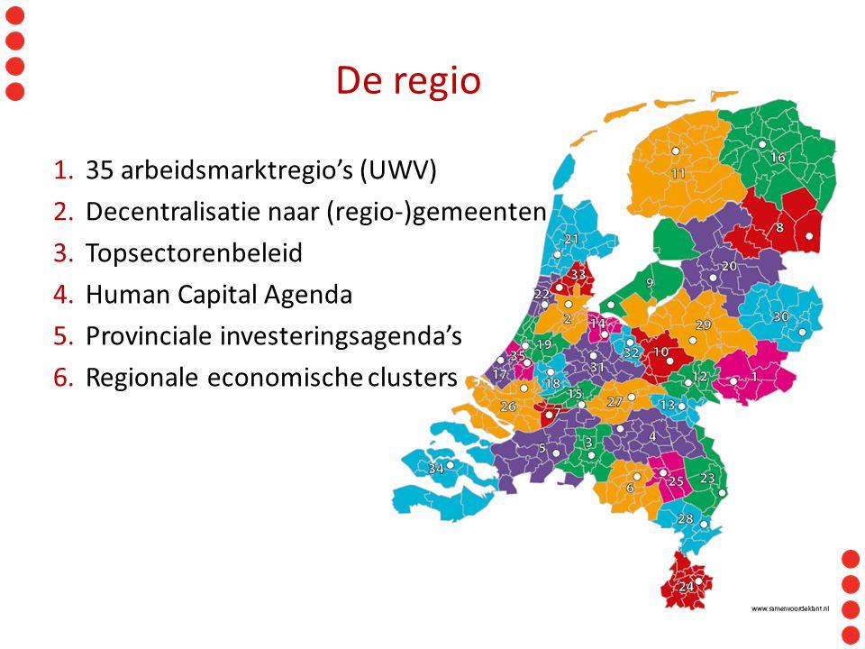 De regio 35 arbeidsmarktregio's (UWV)