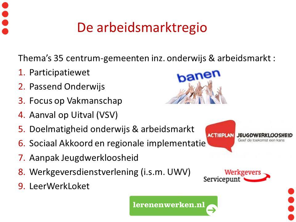 RAK 11-10-2012. De arbeidsmarktregio. Thema's 35 centrum-gemeenten inz. onderwijs & arbeidsmarkt :