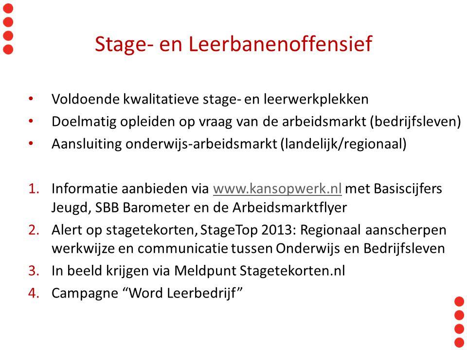 Stage- en Leerbanenoffensief