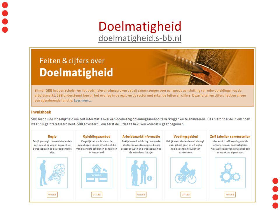 Doelmatigheid doelmatigheid.s-bb.nl