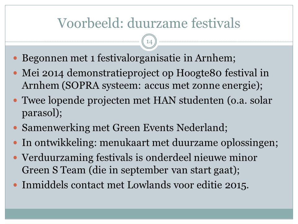 Voorbeeld: duurzame festivals