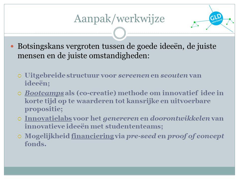 Aanpak/werkwijze Botsingskans vergroten tussen de goede ideeën, de juiste mensen en de juiste omstandigheden: