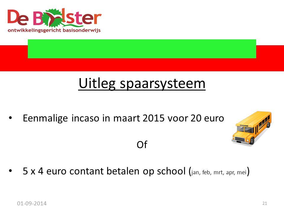 Uitleg spaarsysteem Eenmalige incaso in maart 2015 voor 20 euro Of