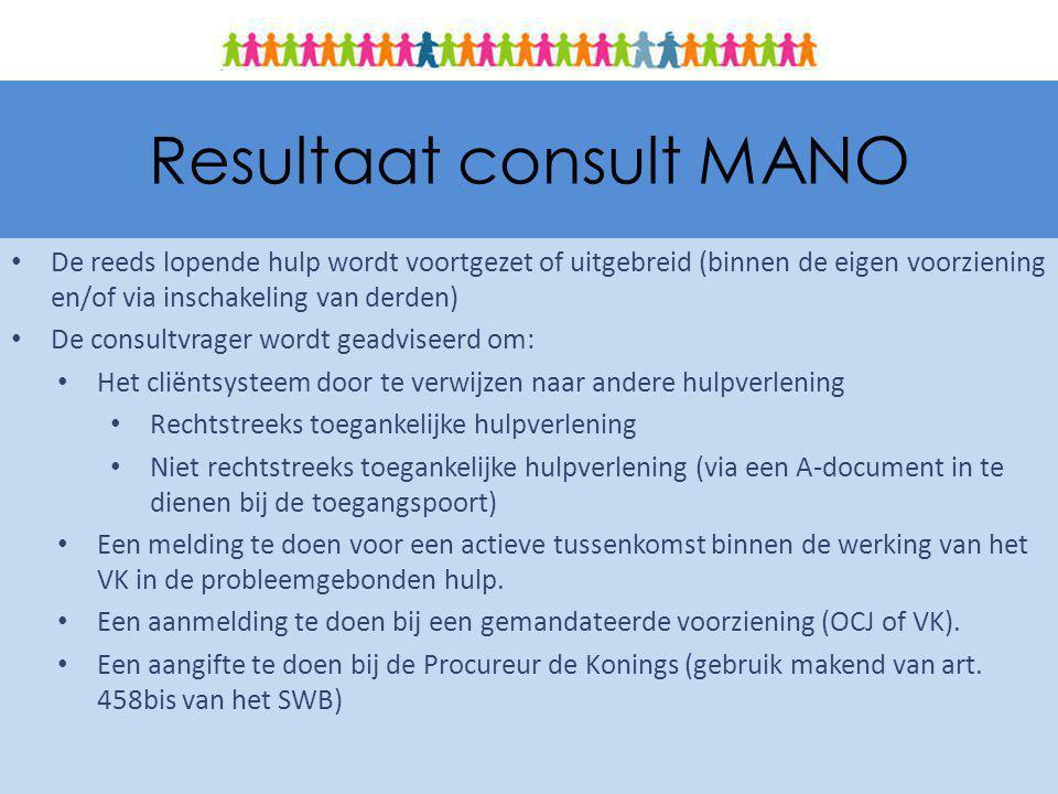 Resultaat consult MANO