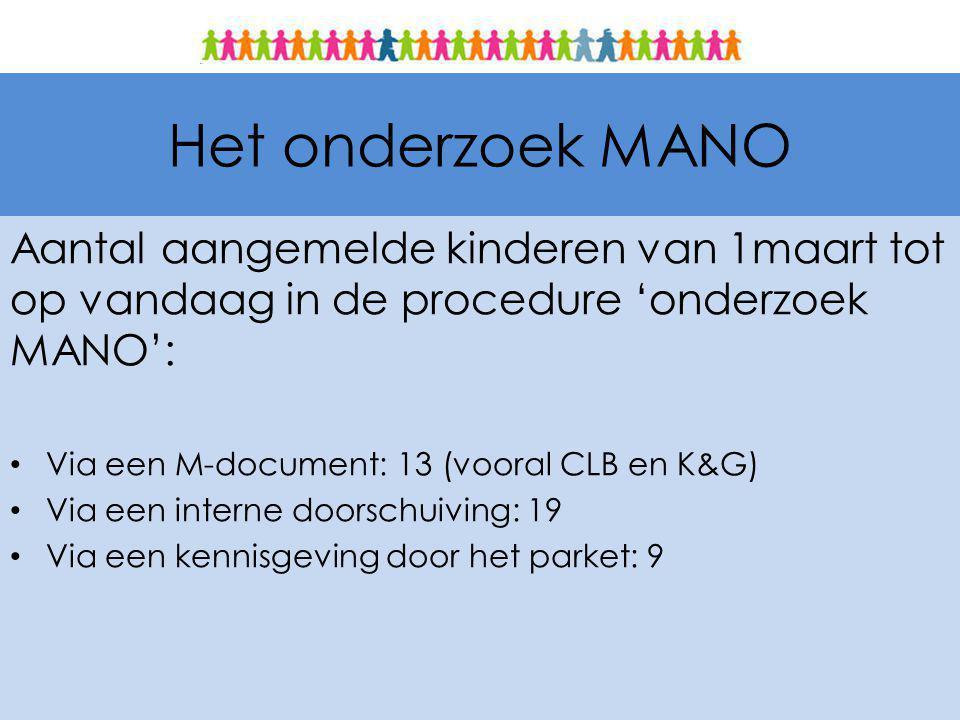 Het onderzoek MANO Aantal aangemelde kinderen van 1maart tot op vandaag in de procedure 'onderzoek MANO':