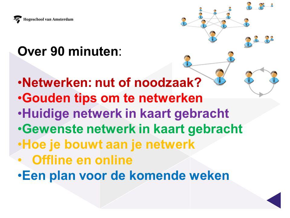 Over 90 minuten: Netwerken: nut of noodzaak Gouden tips om te netwerken. Huidige netwerk in kaart gebracht.