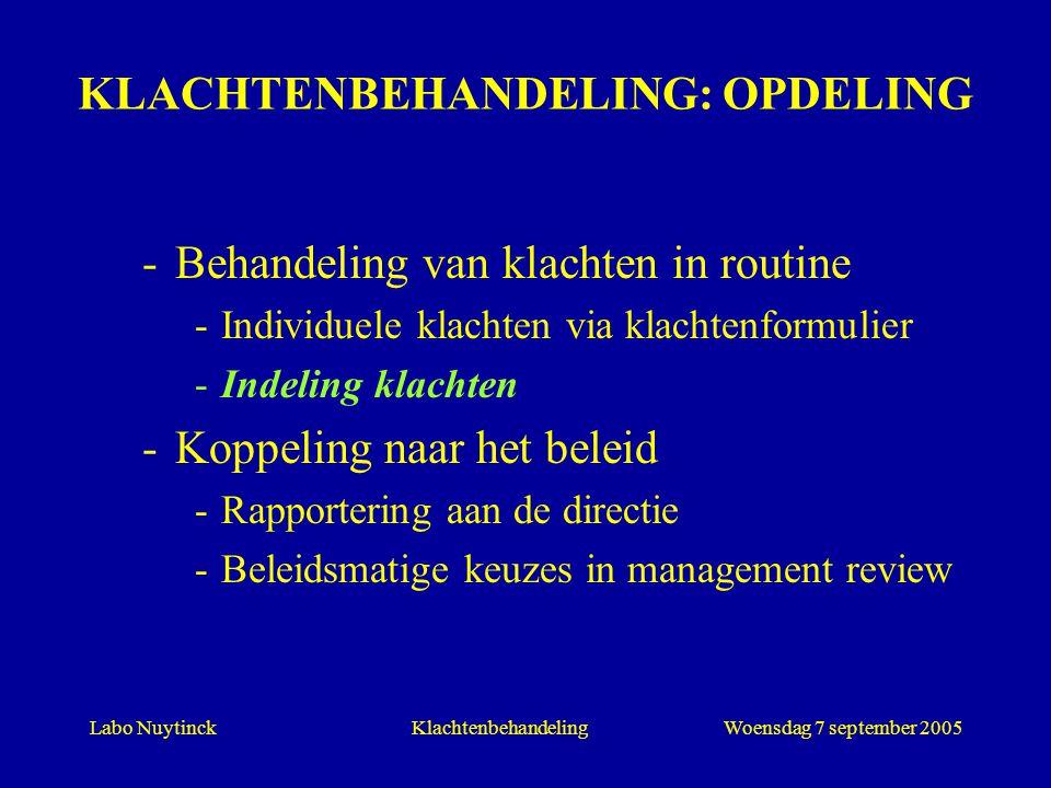 KLACHTENBEHANDELING: OPDELING