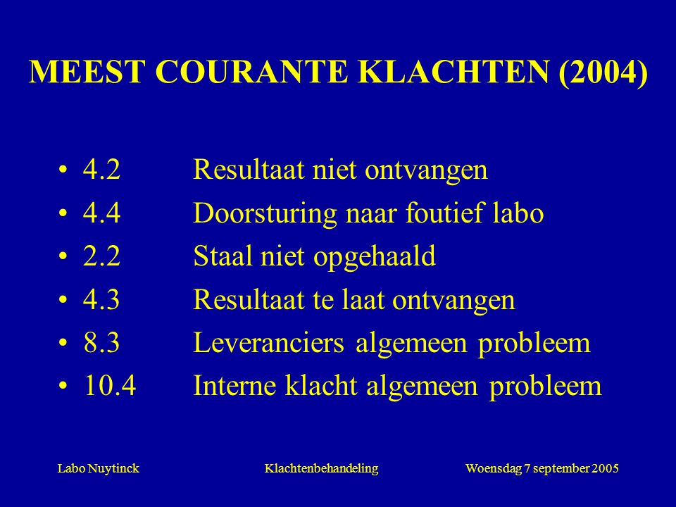 MEEST COURANTE KLACHTEN (2004)