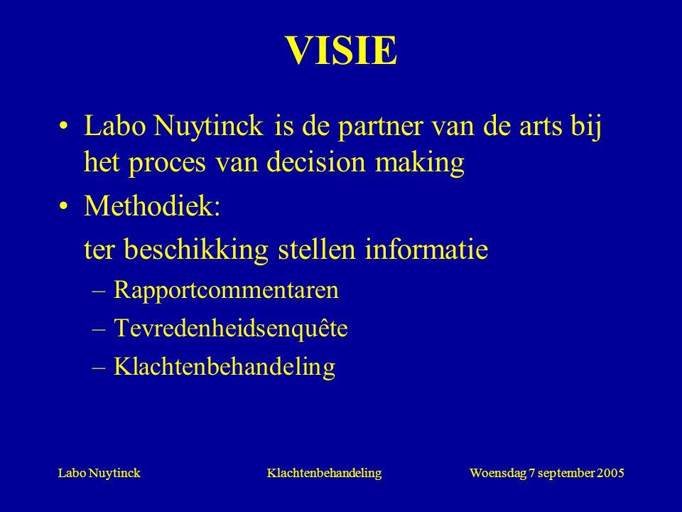 VISIE Labo Nuytinck is de partner van de arts bij het proces van decision making. Methodiek: ter beschikking stellen informatie.