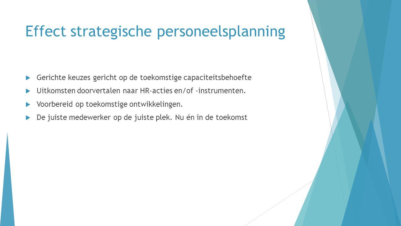 Effect strategische personeelsplanning