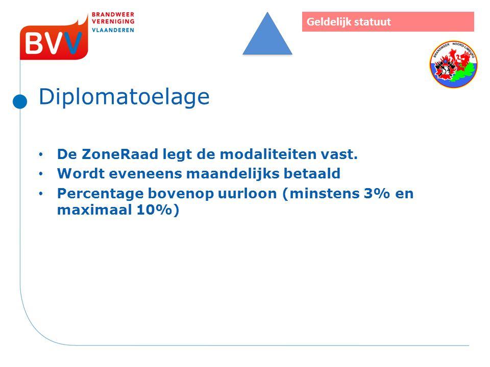Diplomatoelage De ZoneRaad legt de modaliteiten vast.