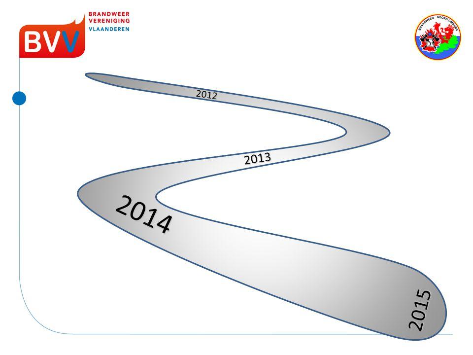 2012 2013 2014 2015