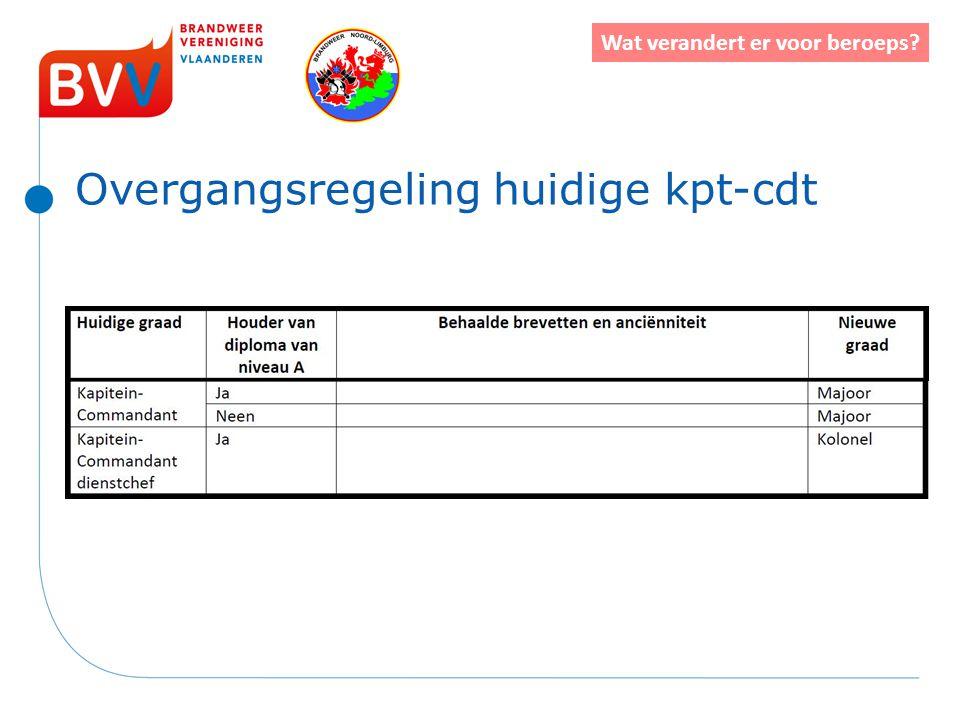 Overgangsregeling huidige kpt-cdt