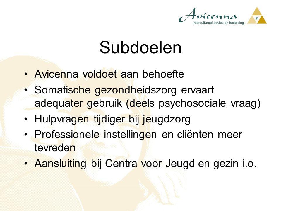 Subdoelen Avicenna voldoet aan behoefte