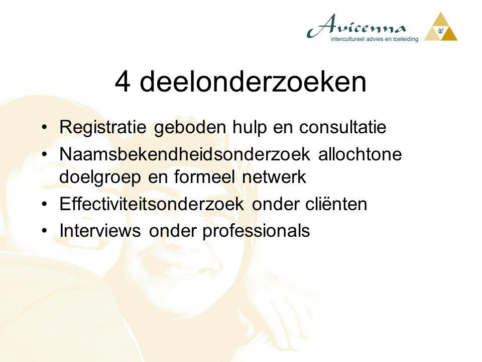 4 deelonderzoeken Registratie geboden hulp en consultatie