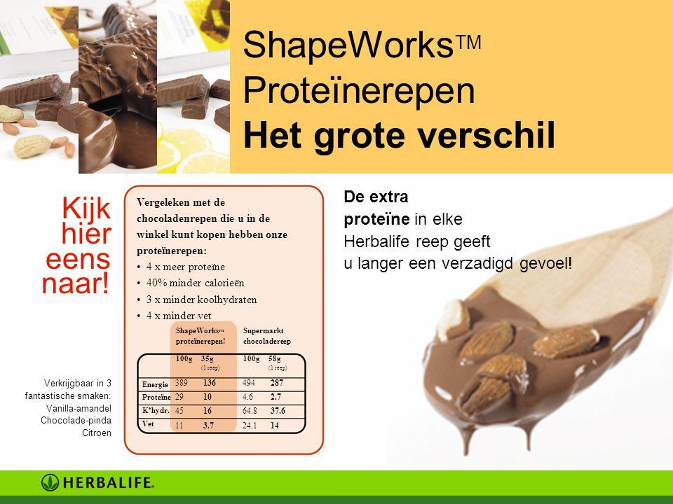 ShapeWorksTM Proteïnerepen Het grote verschil
