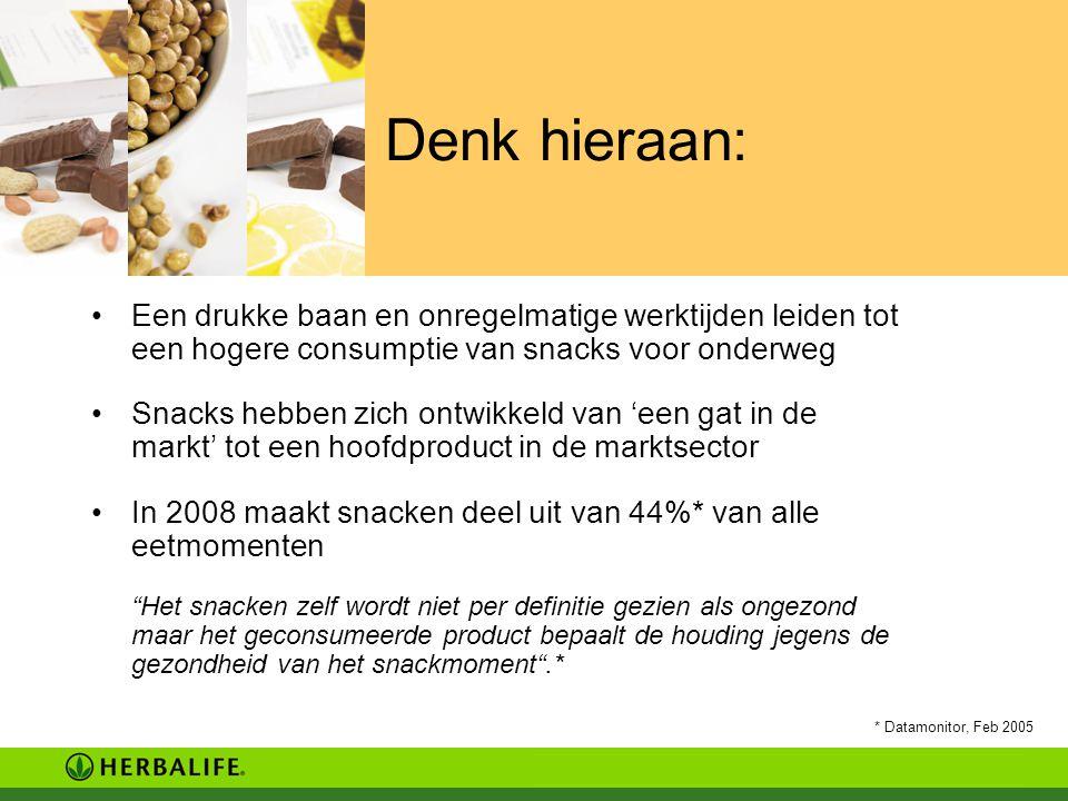 Denk hieraan: Een drukke baan en onregelmatige werktijden leiden tot een hogere consumptie van snacks voor onderweg.