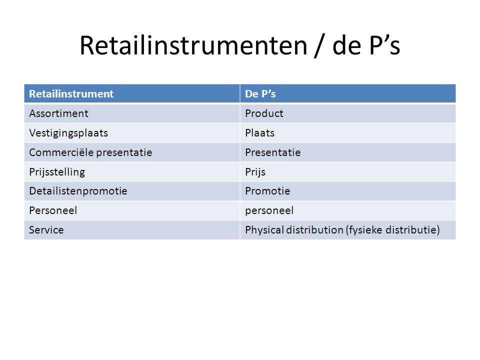 Retailinstrumenten / de P's