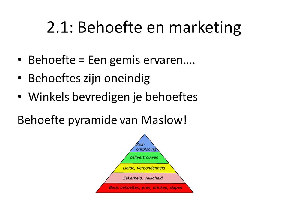 2.1: Behoefte en marketing