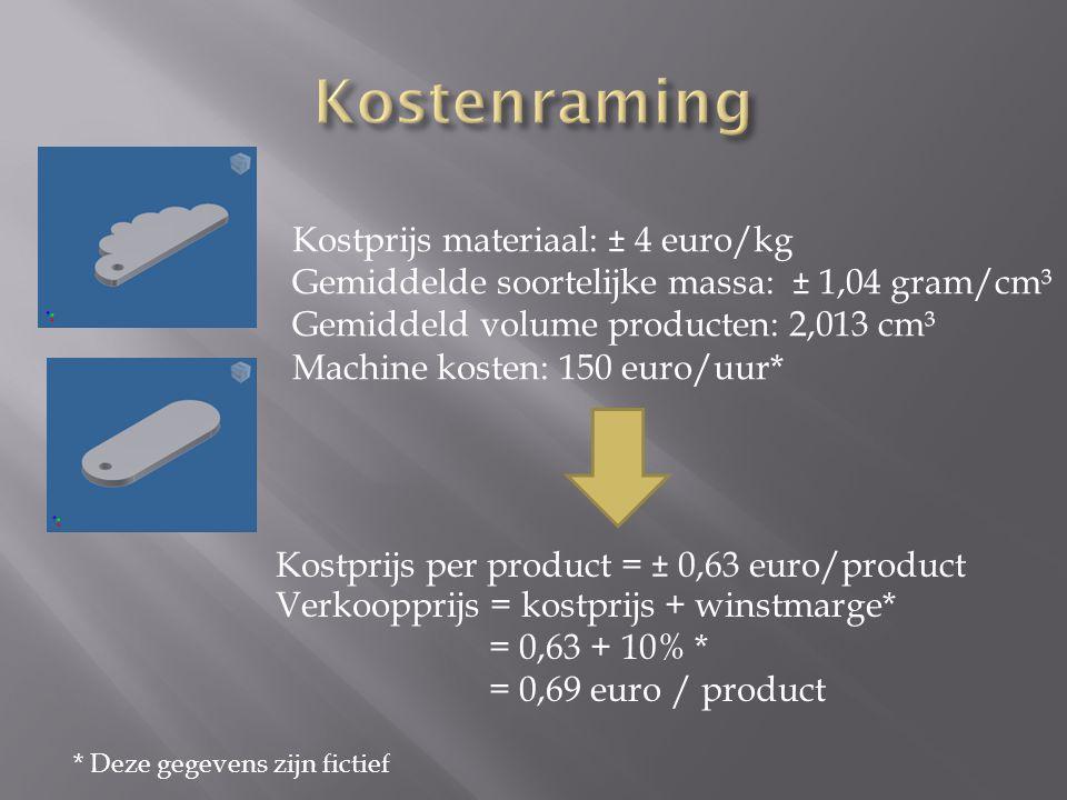 Kostenraming Kostprijs materiaal: ± 4 euro/kg