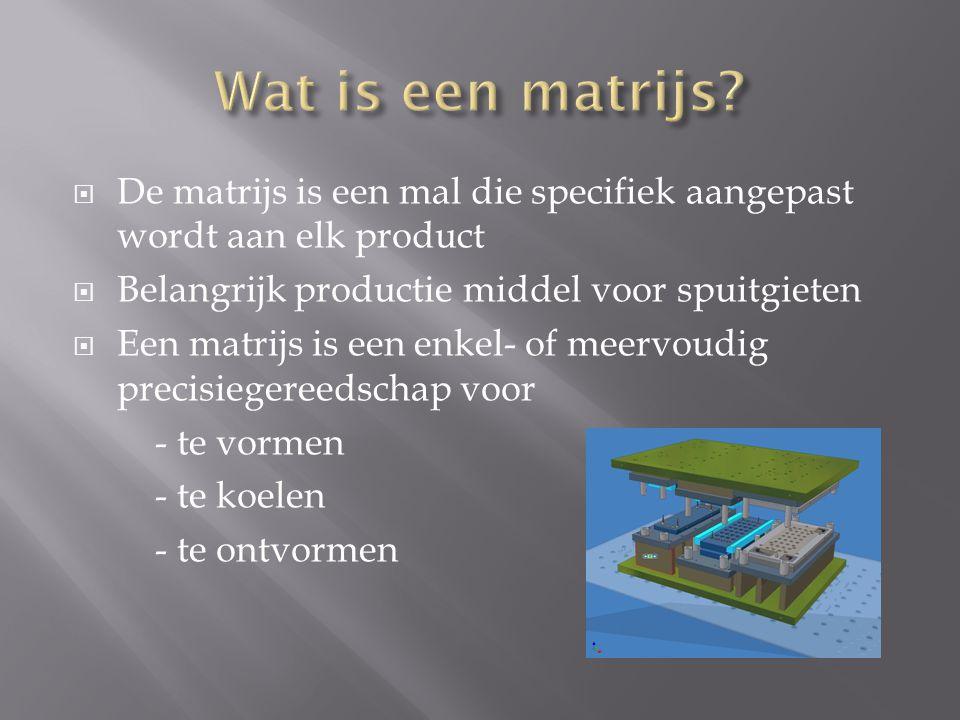 Wat is een matrijs De matrijs is een mal die specifiek aangepast wordt aan elk product. Belangrijk productie middel voor spuitgieten.