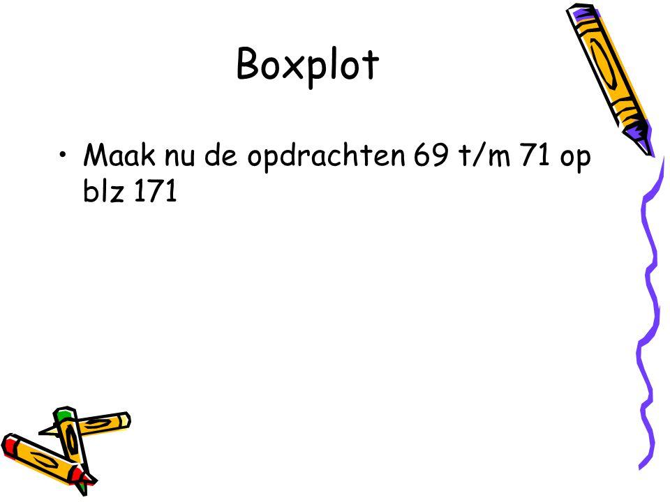 Boxplot Maak nu de opdrachten 69 t/m 71 op blz 171