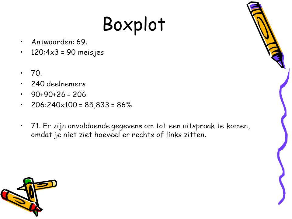 Boxplot Antwoorden: 69. 120:4x3 = 90 meisjes 70. 240 deelnemers