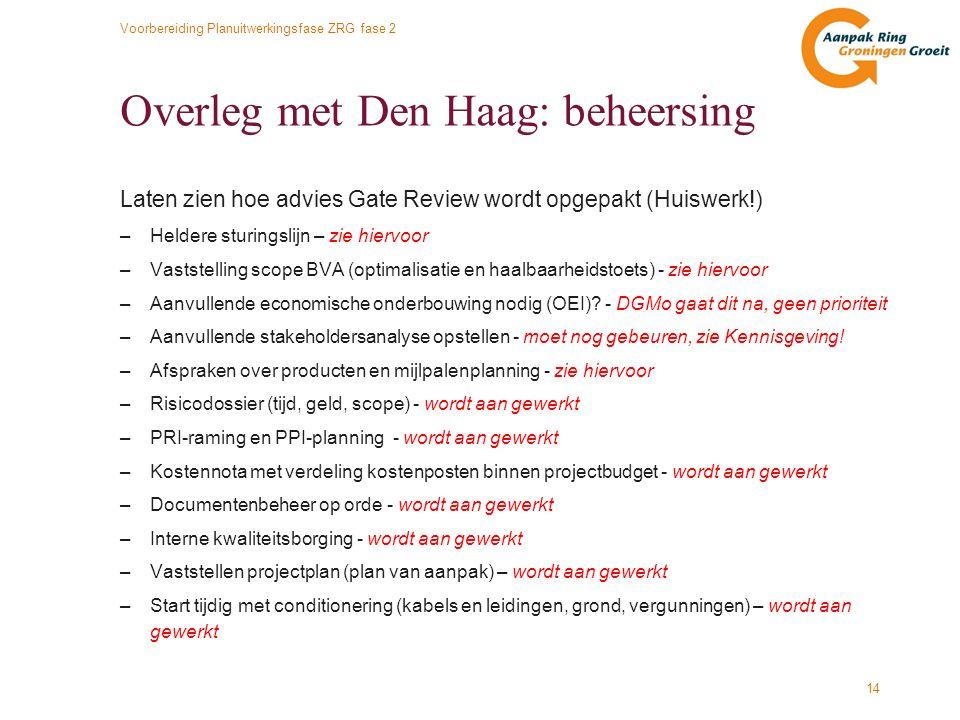 Overleg met Den Haag: beheersing