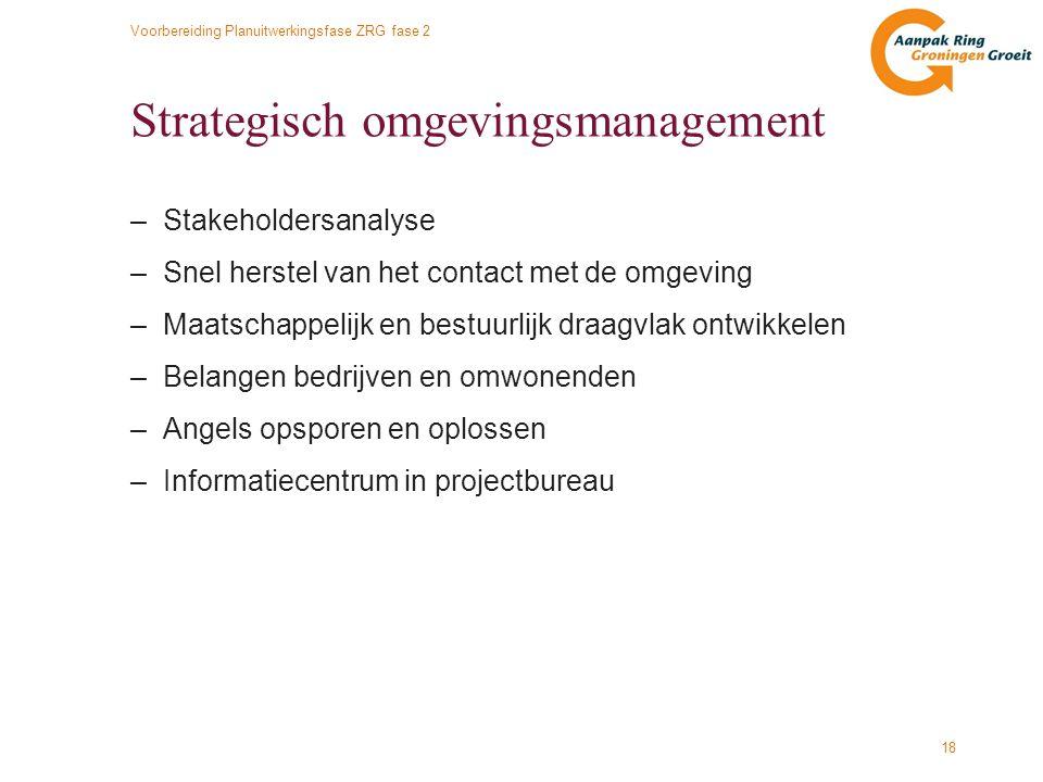 Strategisch omgevingsmanagement