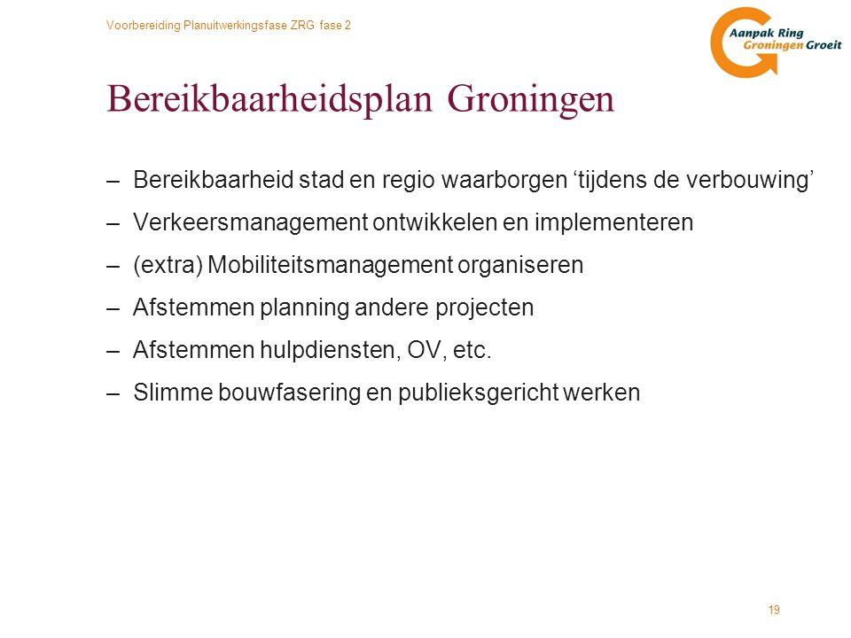 Bereikbaarheidsplan Groningen