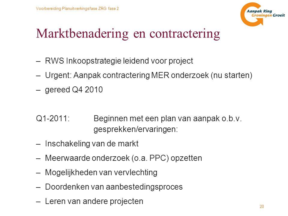 Marktbenadering en contractering