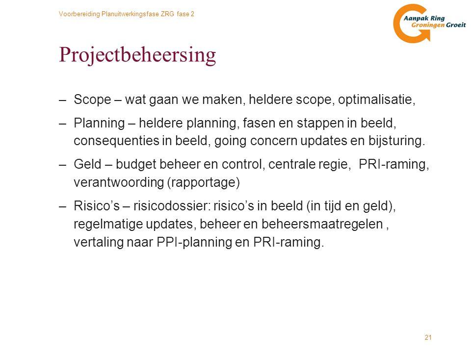 Projectbeheersing Scope – wat gaan we maken, heldere scope, optimalisatie,