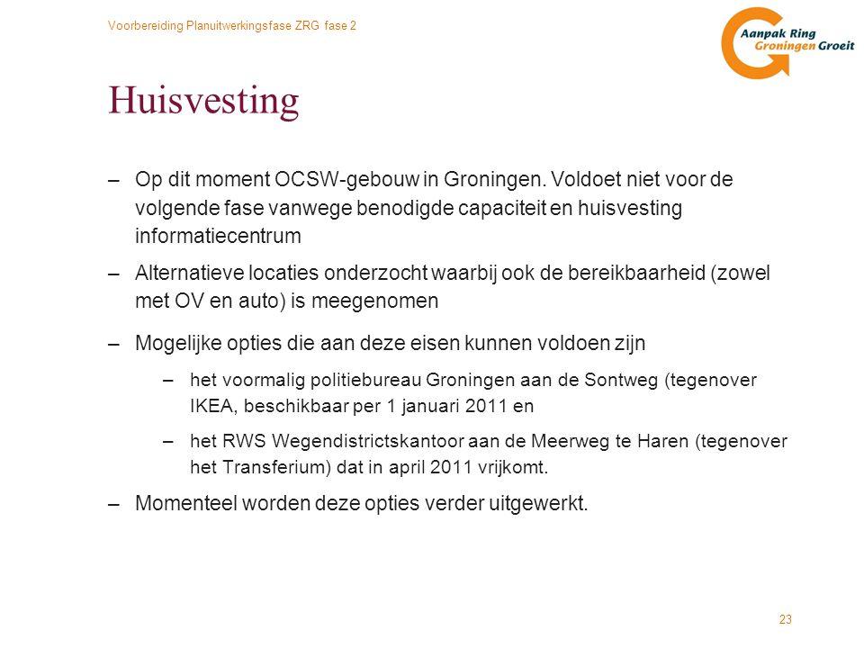 Huisvesting Op dit moment OCSW-gebouw in Groningen. Voldoet niet voor de volgende fase vanwege benodigde capaciteit en huisvesting informatiecentrum.