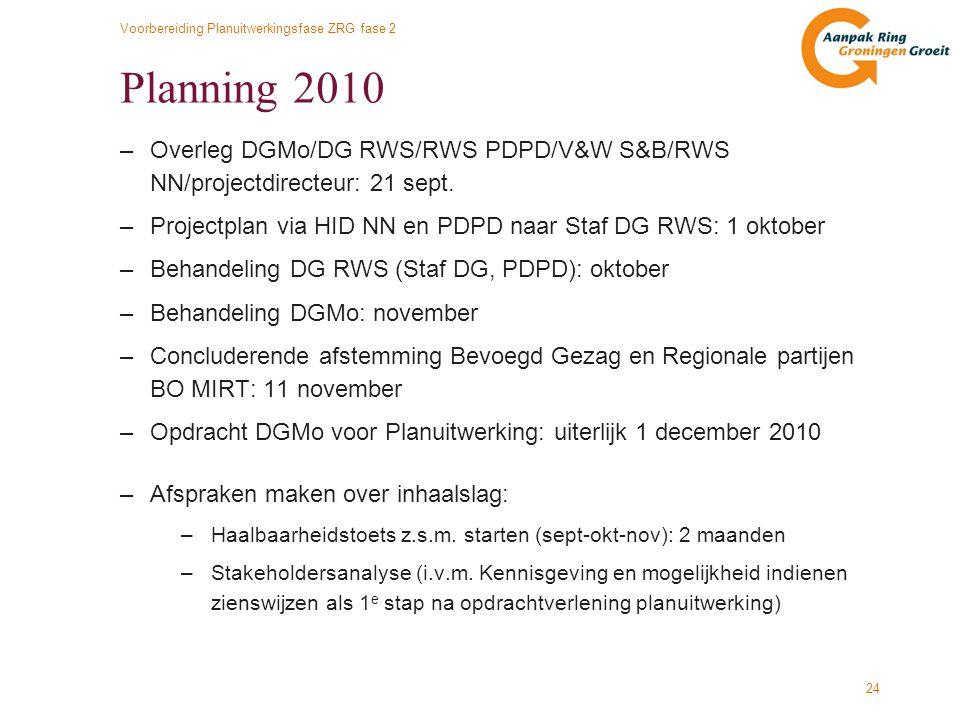Planning 2010 Overleg DGMo/DG RWS/RWS PDPD/V&W S&B/RWS NN/projectdirecteur: 21 sept. Projectplan via HID NN en PDPD naar Staf DG RWS: 1 oktober.