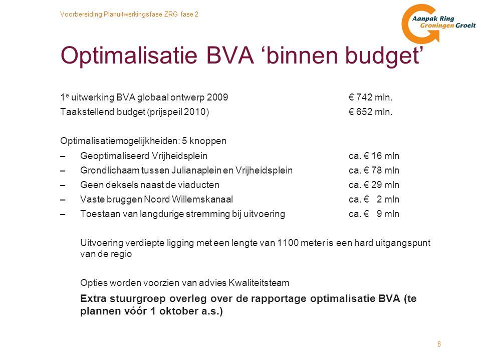 Optimalisatie BVA 'binnen budget'