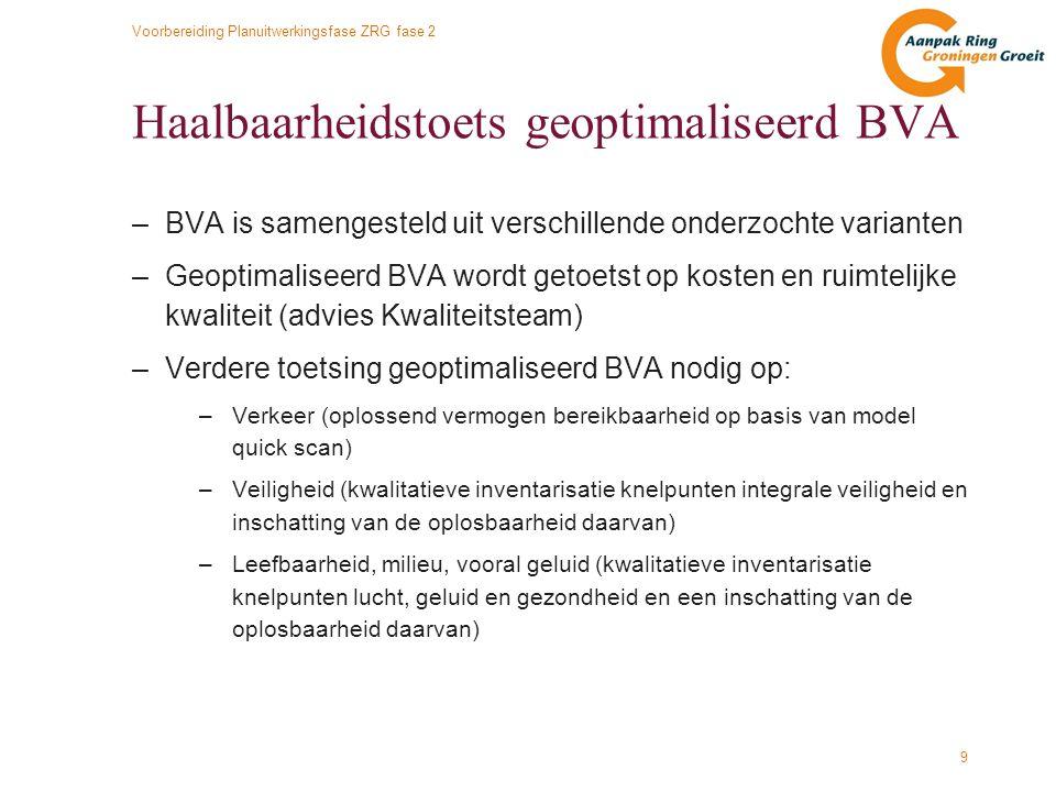 Haalbaarheidstoets geoptimaliseerd BVA