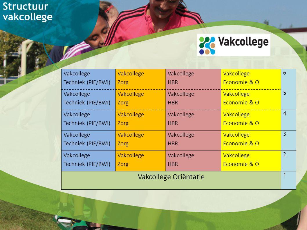 Vakcollege Oriëntatie