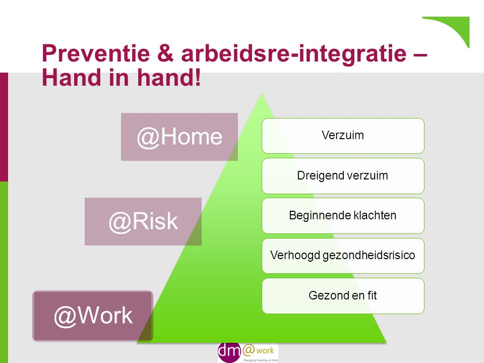 Preventie & arbeidsre-integratie – Hand in hand!