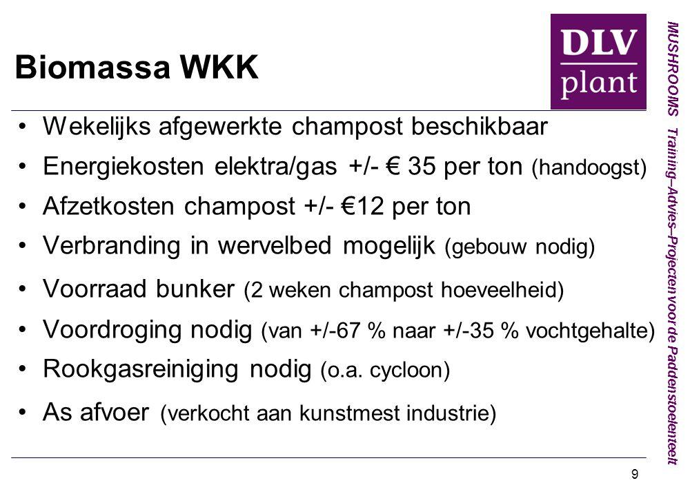 Biomassa WKK Wekelijks afgewerkte champost beschikbaar