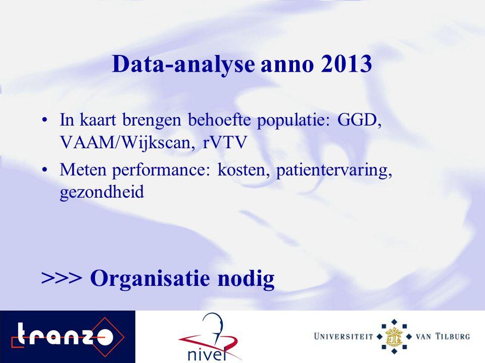 Data-analyse anno 2013 >>> Organisatie nodig