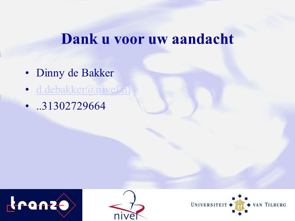 Dank u voor uw aandacht Dinny de Bakker d.debakker@nivel.nl
