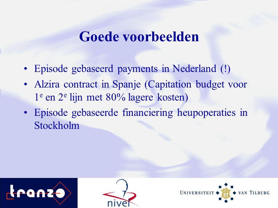 Goede voorbeelden Episode gebaseerd payments in Nederland (!)