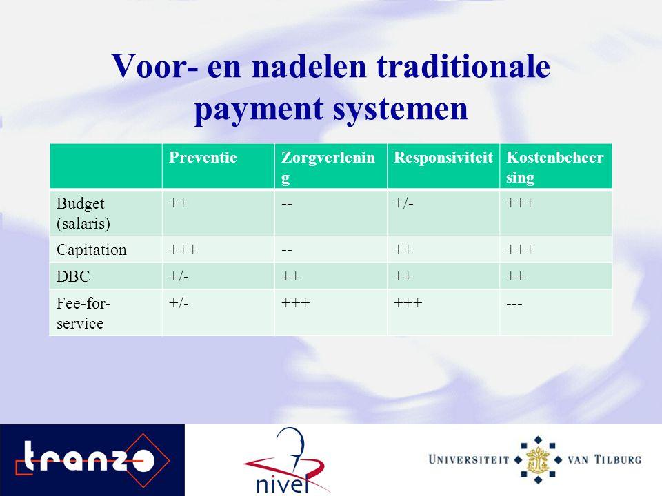 Voor- en nadelen traditionale payment systemen