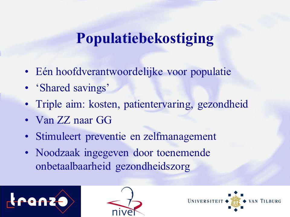 Populatiebekostiging