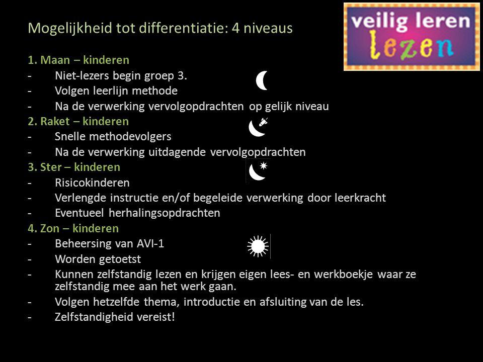 Mogelijkheid tot differentiatie: 4 niveaus