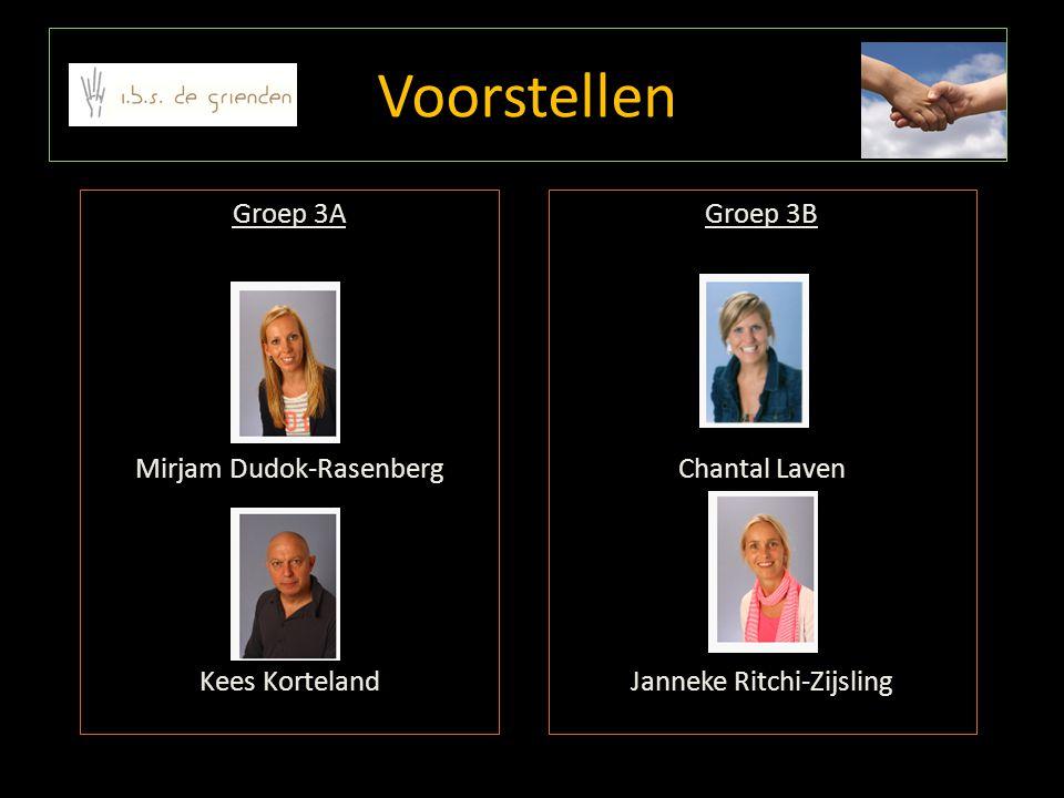 Voorstellen Groep 3A Mirjam Dudok-Rasenberg Kees Korteland Groep 3B