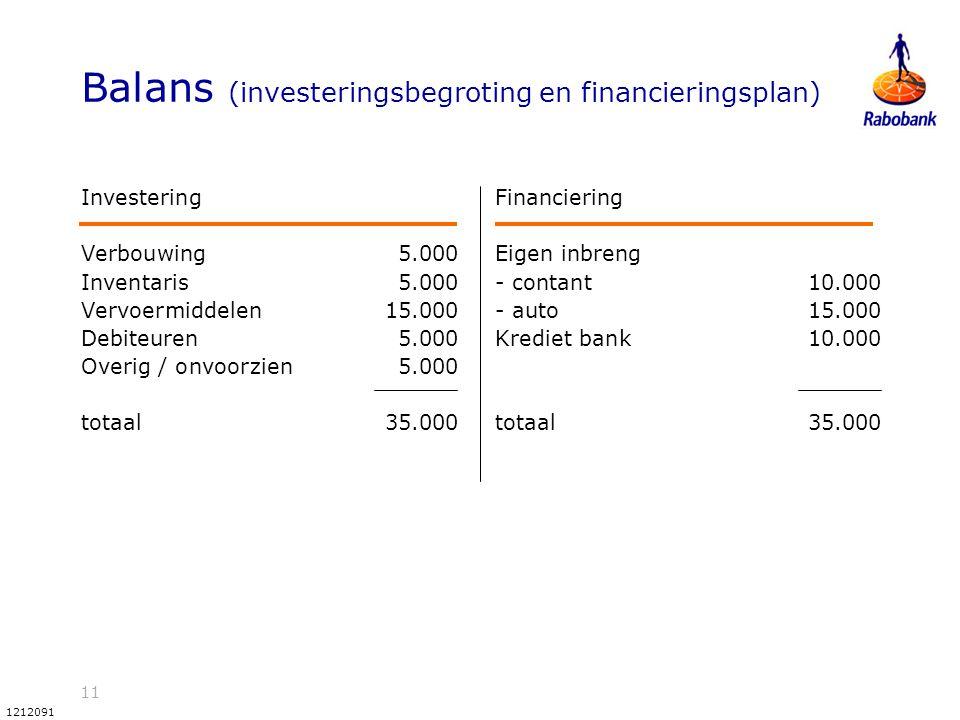 Balans (investeringsbegroting en financieringsplan)